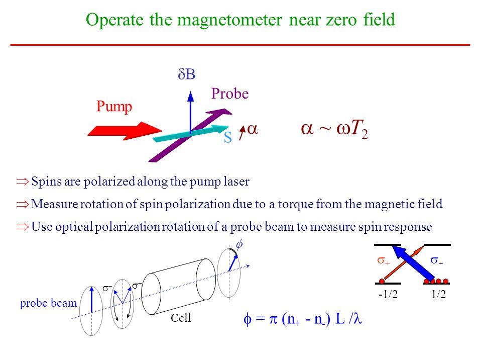 Operate the magnetometer near zero field