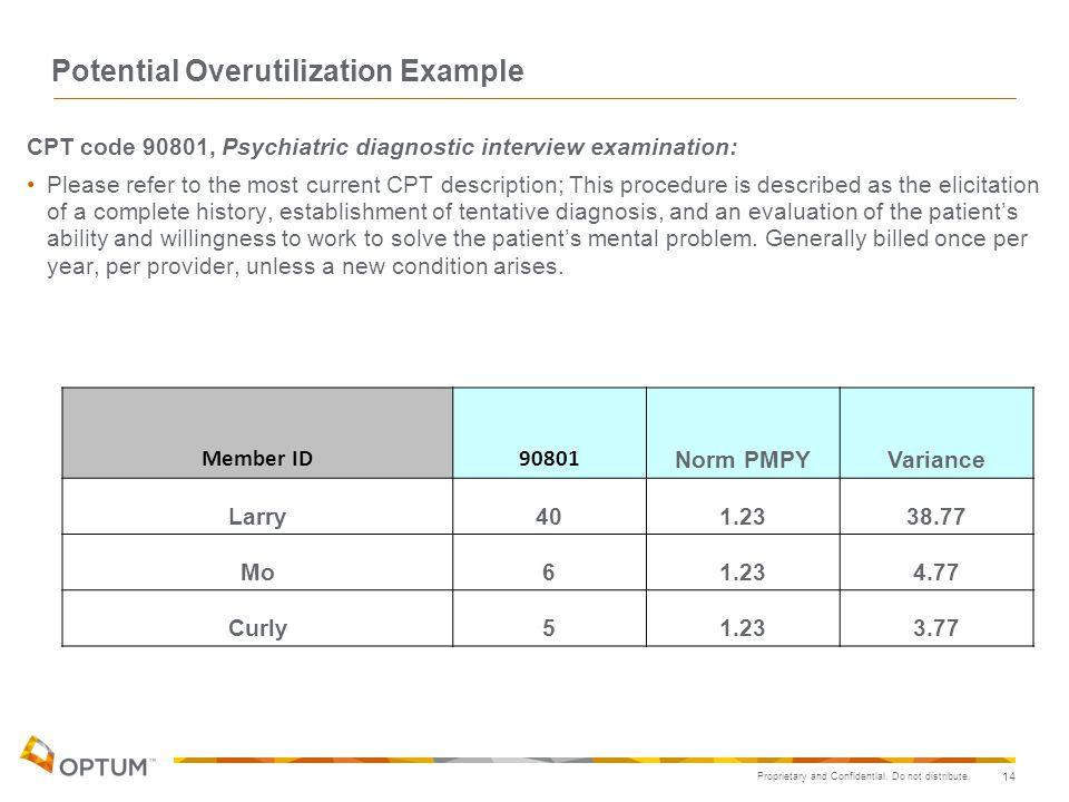 Potential Overutilization Example