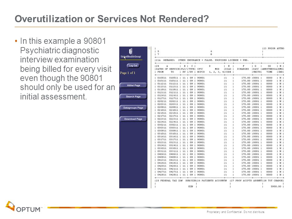 Overutilization or Services Not Rendered