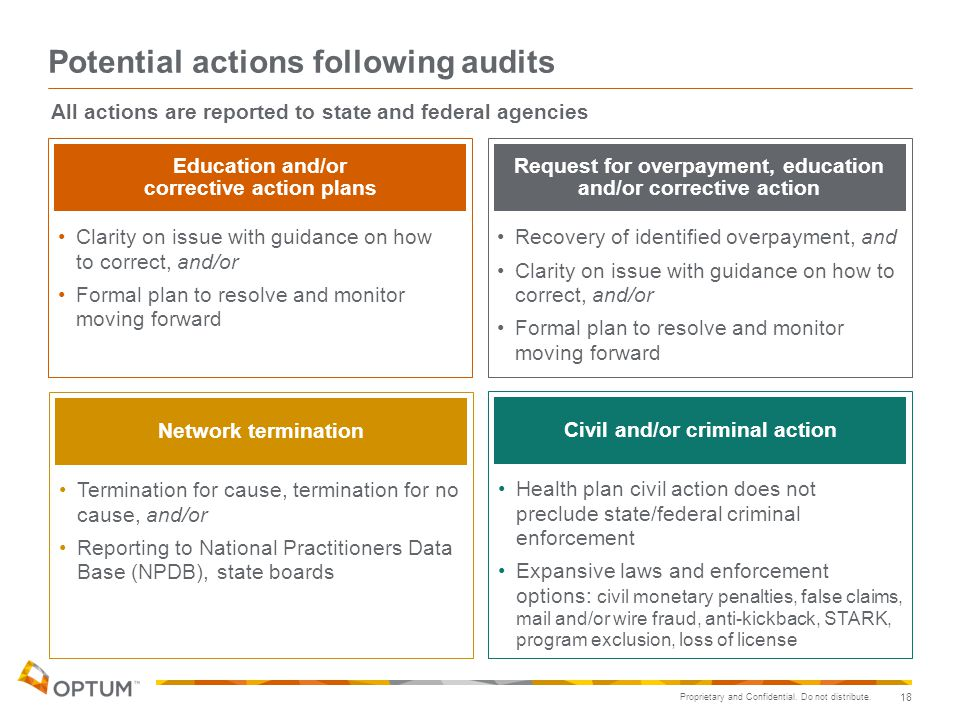 Potential actions following audits