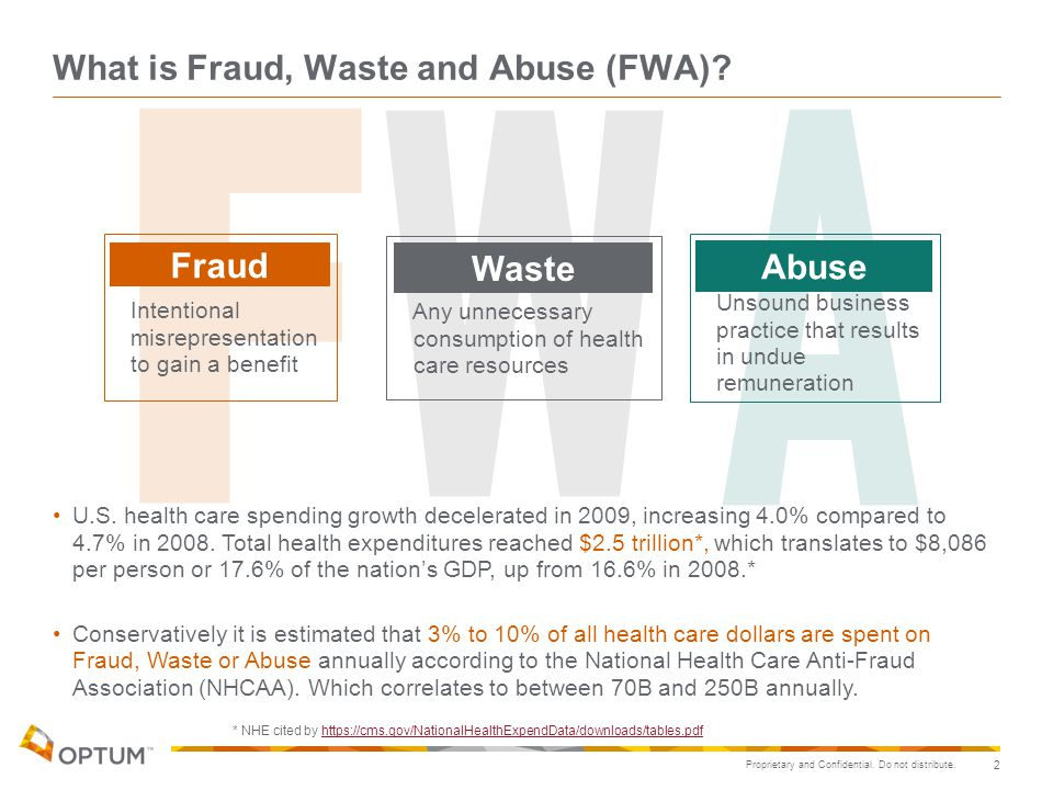 What is Fraud, Waste and Abuse (FWA)
