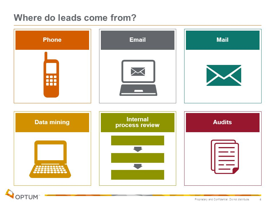 Where do leads come from