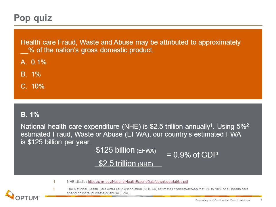 Pop quiz $125 billion (EFWA) $2.5 trillion (NHE) = 0.9% of GDP