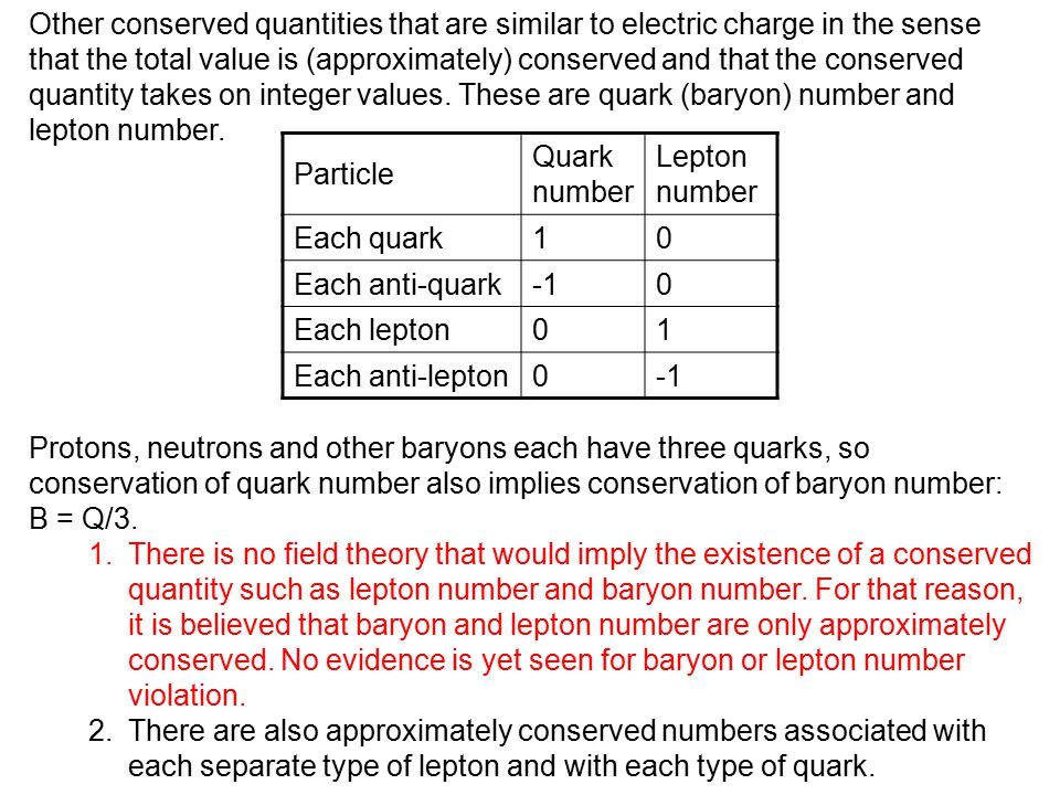 Other conserved quantities that are similar to electric charge in the sense that the total value is (approximately) conserved and that the conserved quantity takes on integer values. These are quark (baryon) number and lepton number.