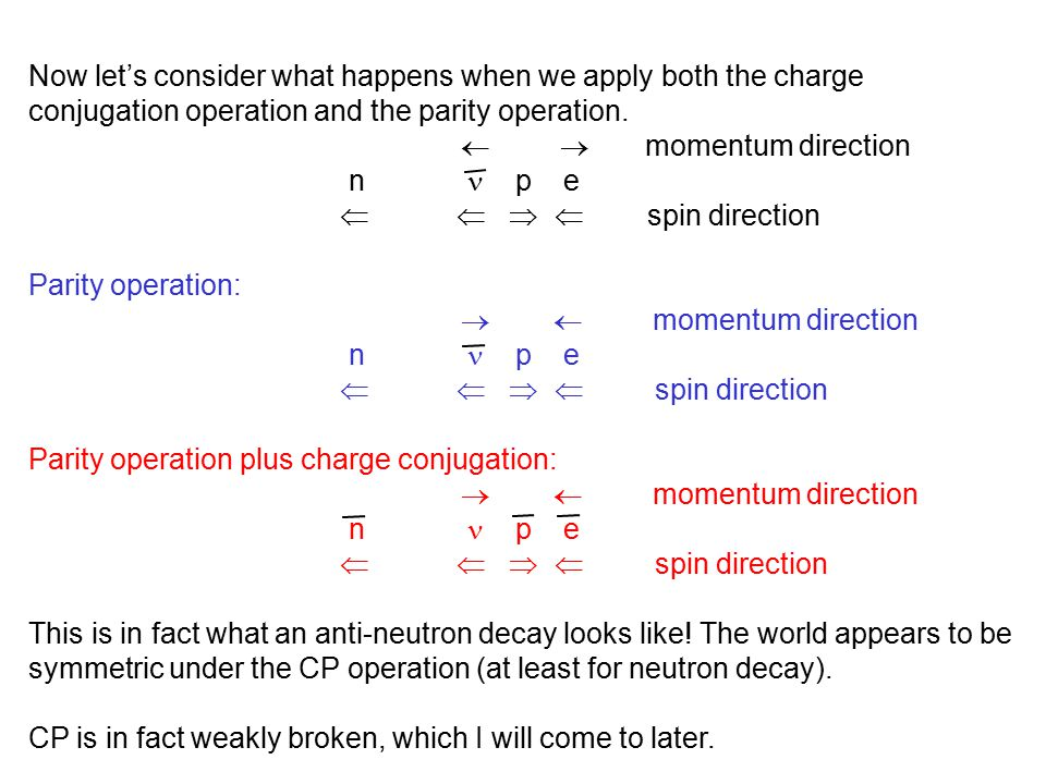 Now let's consider what happens when we apply both the charge conjugation operation and the parity operation.