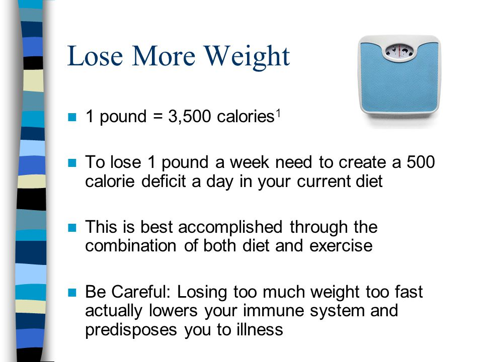 Lose More Weight 1 pound = 3,500 calories1