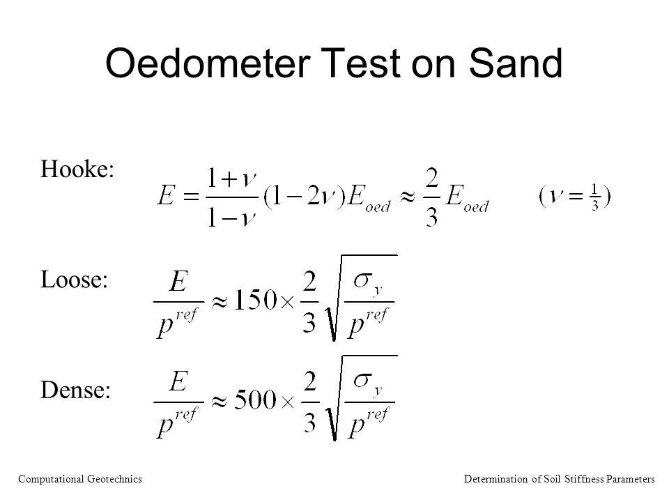 Oedometer Test on Sand Hooke: Loose: Dense: Computational Geotechnics
