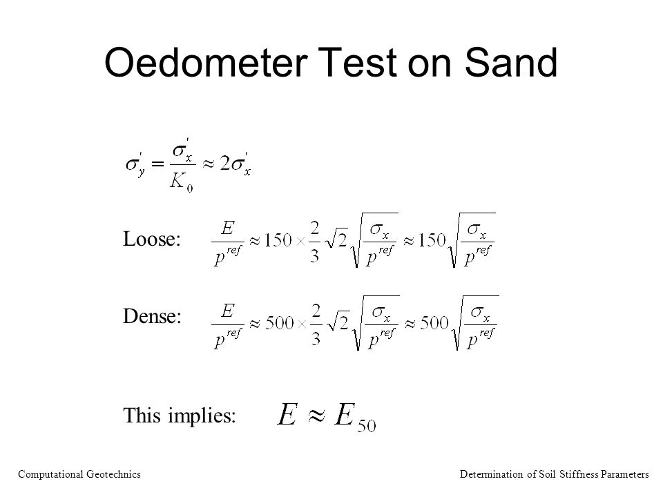 Oedometer Test on Sand Loose: Dense: This implies:
