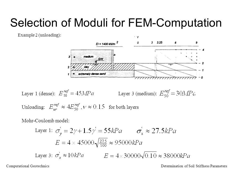 Selection of Moduli for FEM-Computation
