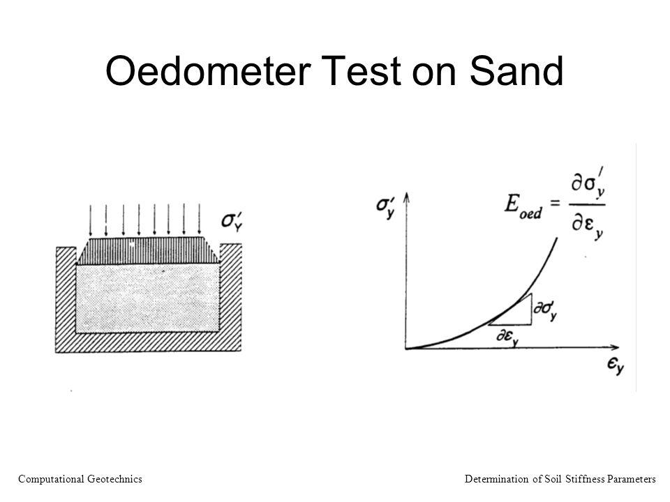 Oedometer Test on Sand Computational Geotechnics