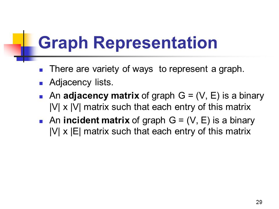 Graph Representation There are variety of ways to represent a graph.