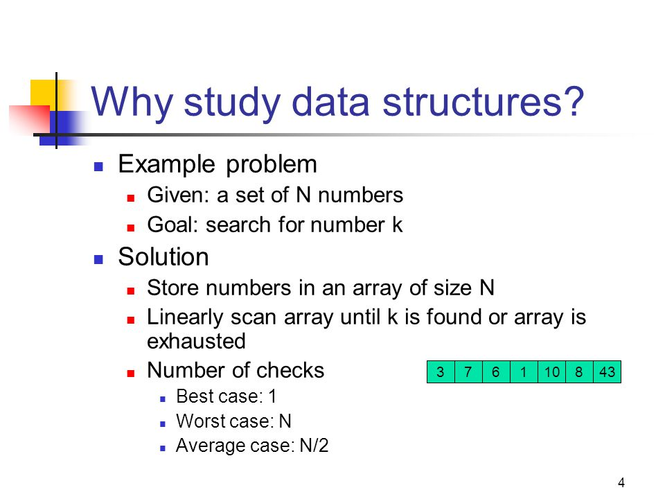Why study data structures