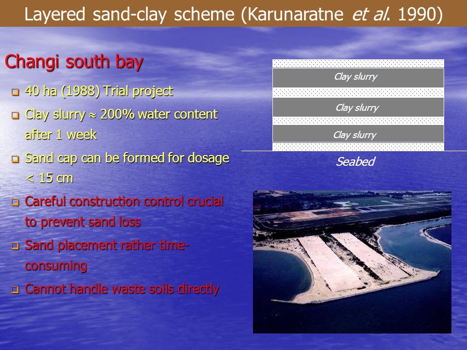 Layered sand-clay scheme (Karunaratne et al. 1990)