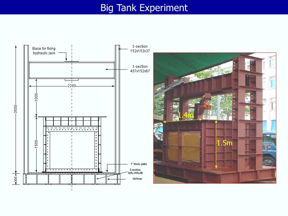Big Tank Experiment 1.4m 1.5m