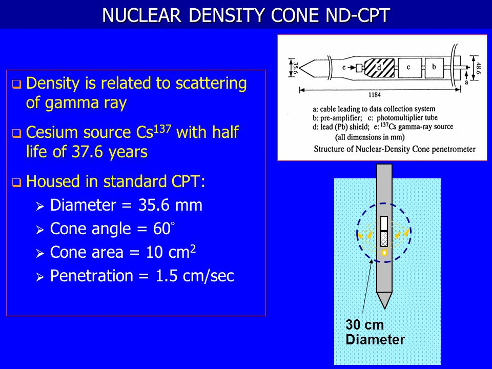 NUCLEAR DENSITY CONE ND-CPT