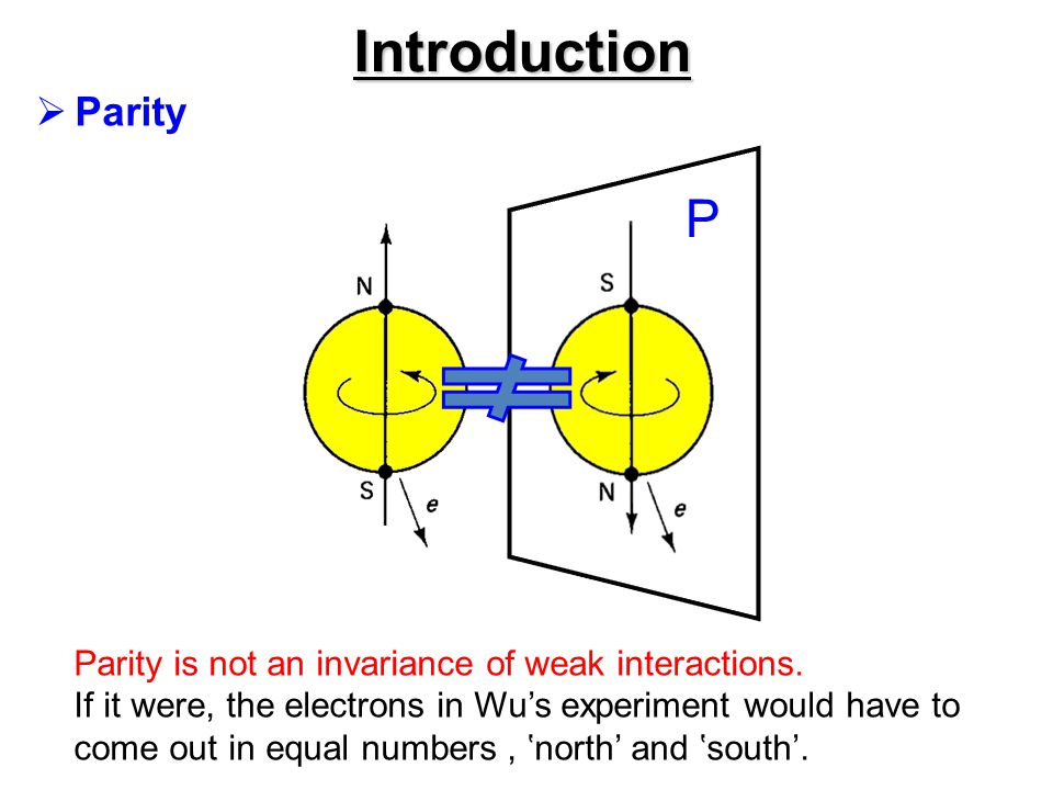 Introduction Parity. Parity is not an invariance of weak interactions. If it were, the electrons in Wu's experiment would have to.
