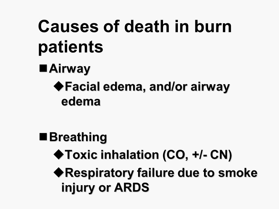 Causes of death in burn patients