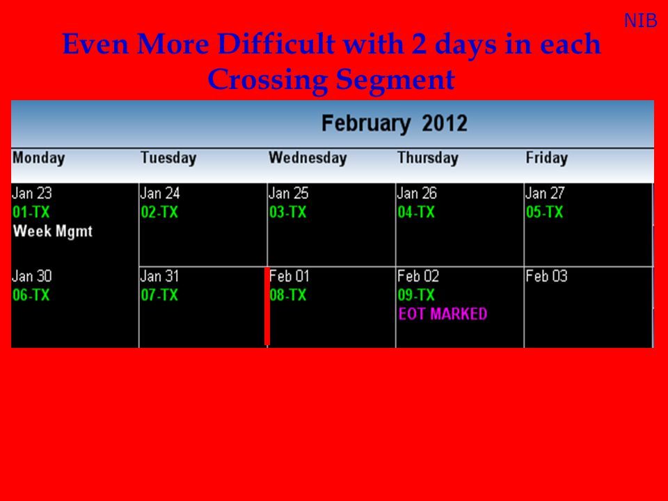Even More Difficult with 2 days in each Crossing Segment