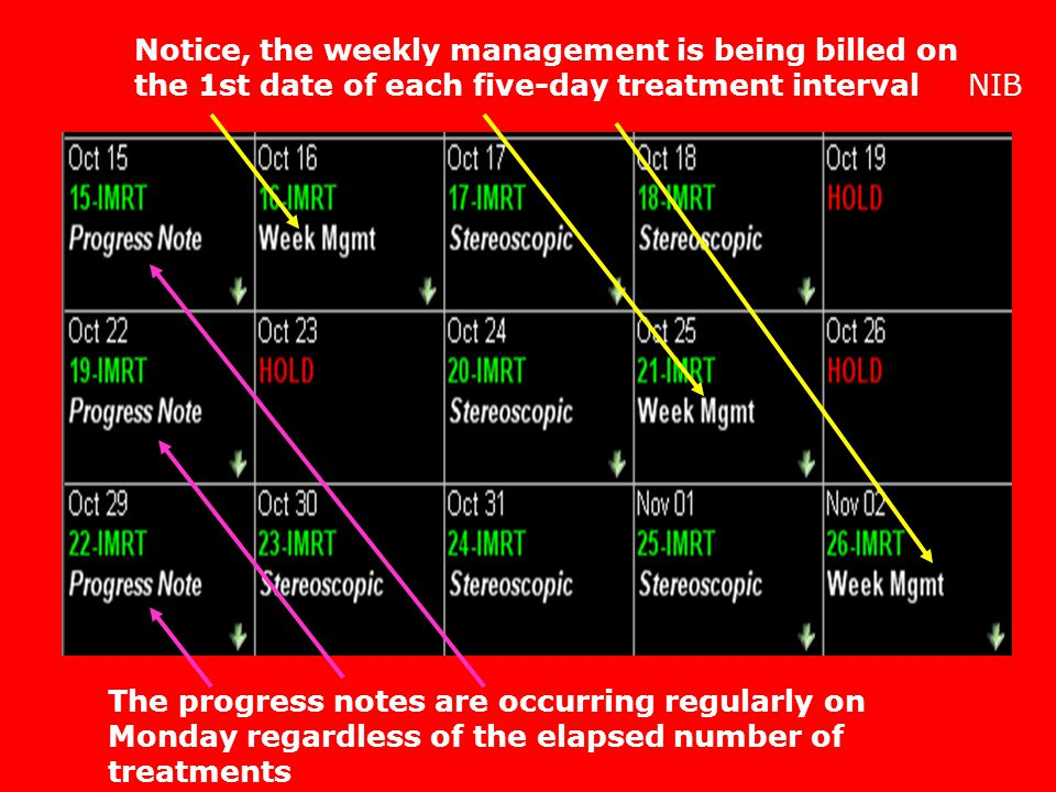 Notice, the weekly management is being billed on the 1st date of each five-day treatment interval
