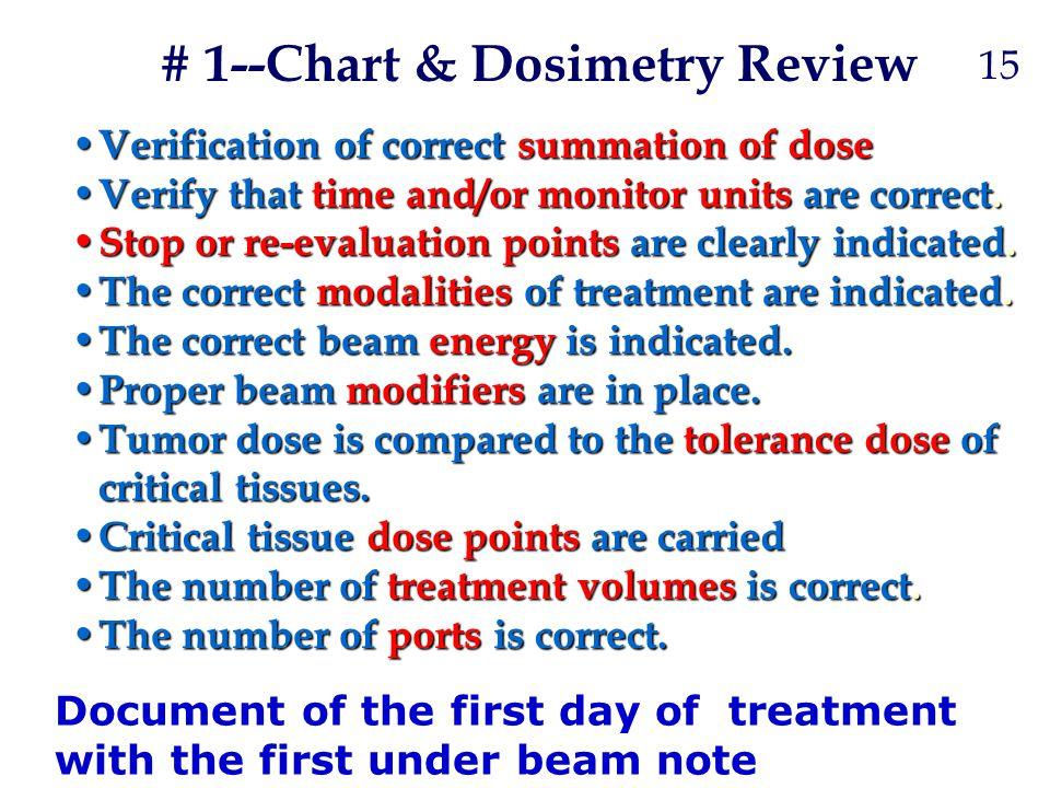 # 1--Chart & Dosimetry Review