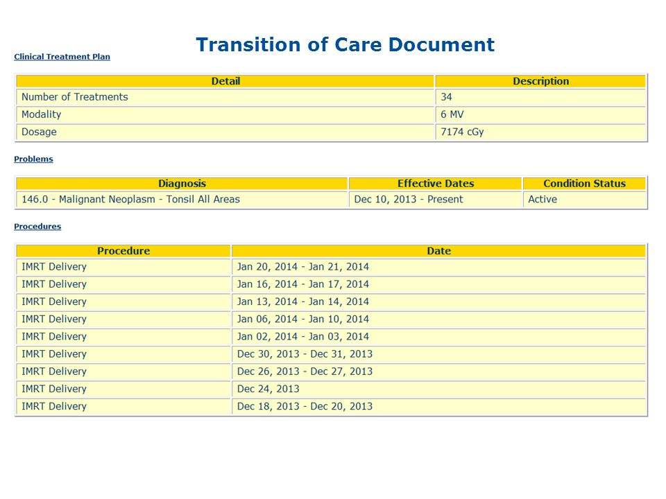 Transition of Care Document