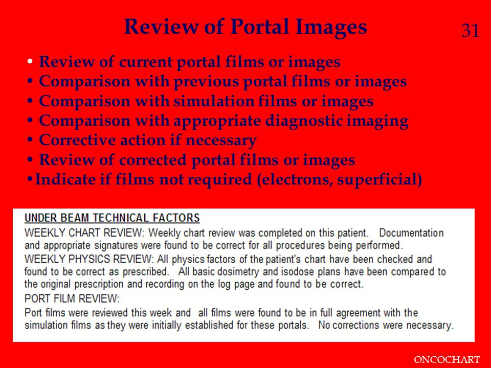 Review of Portal Images