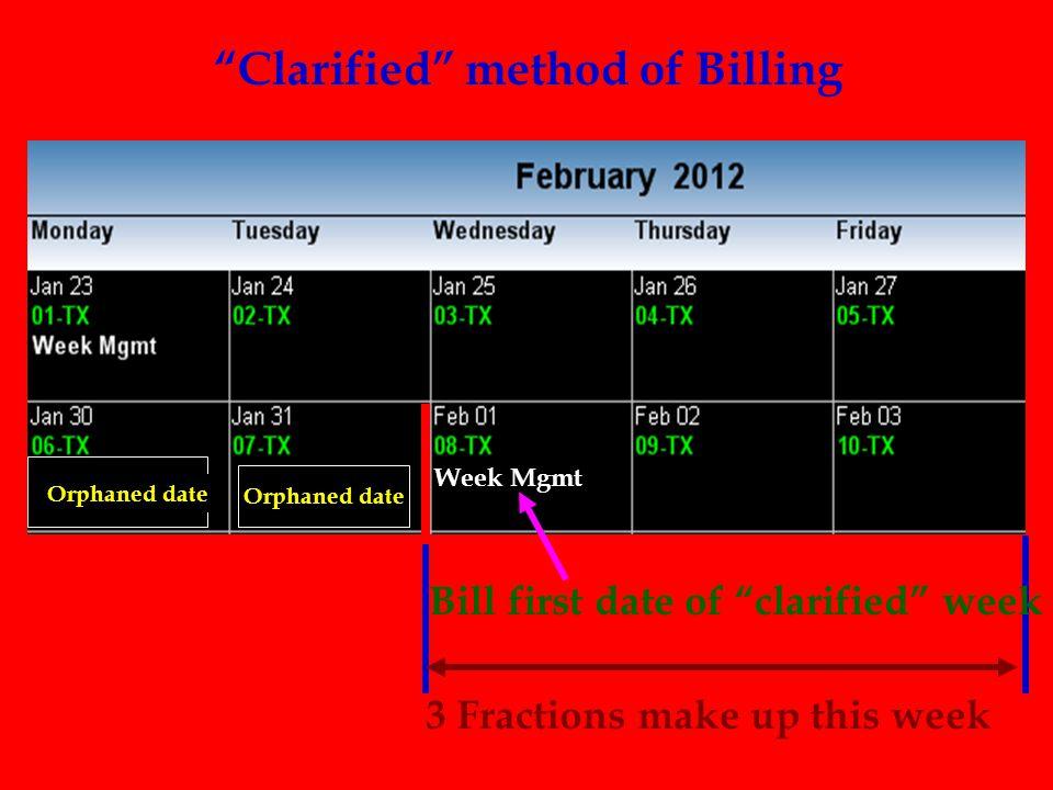 Clarified method of Billing