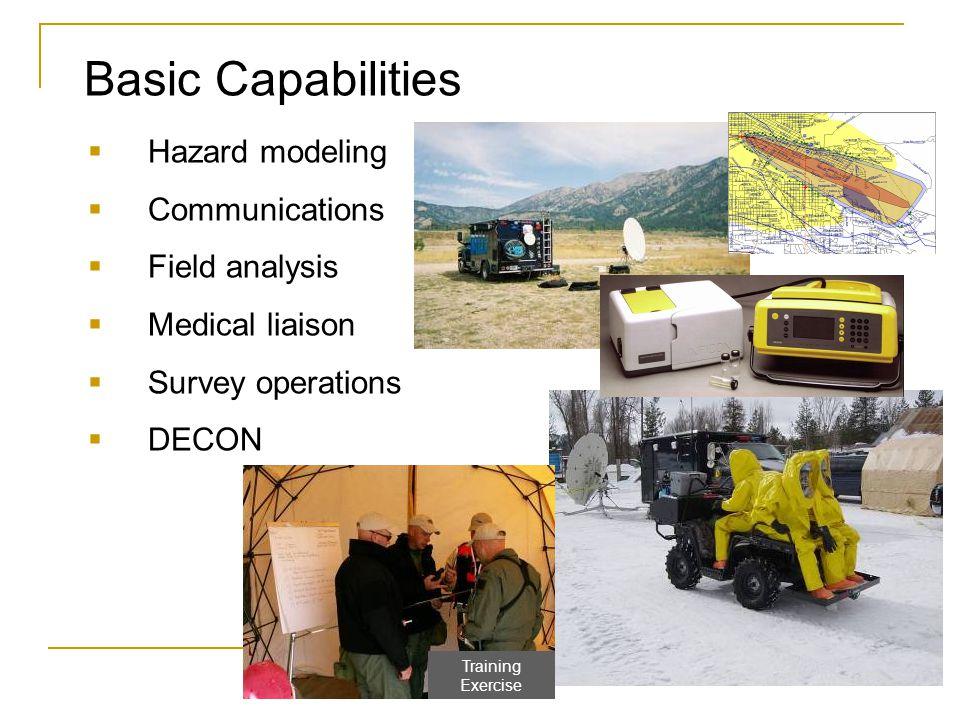 Basic Capabilities Hazard modeling Communications Field analysis