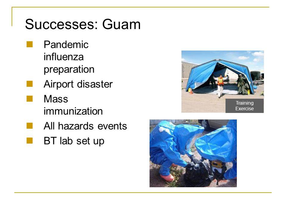 Successes: Guam Pandemic influenza preparation Airport disaster