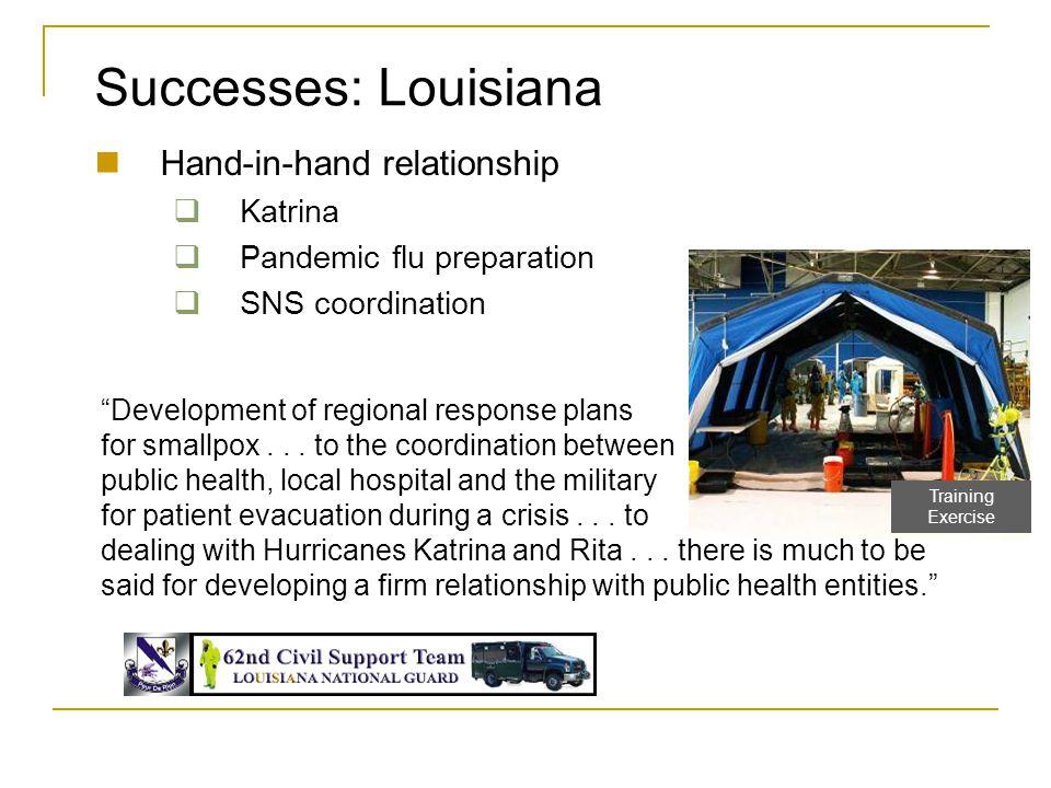 Successes: Louisiana Hand-in-hand relationship Katrina