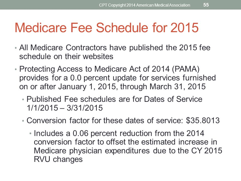 Medicare Fee Schedule for 2015