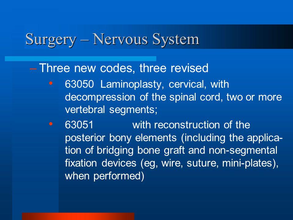 Surgery – Nervous System