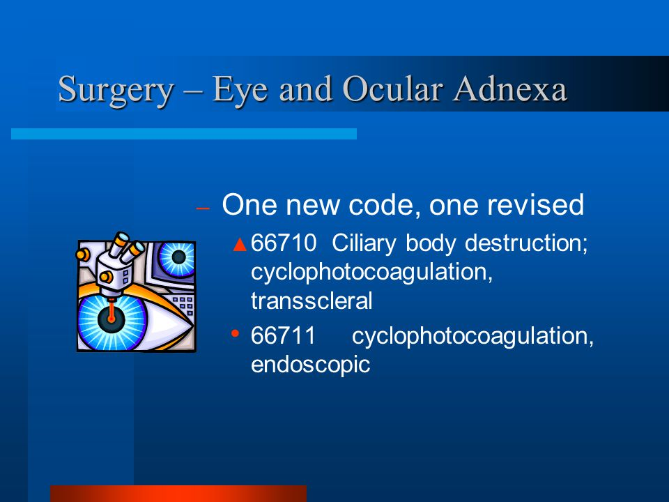 Surgery – Eye and Ocular Adnexa