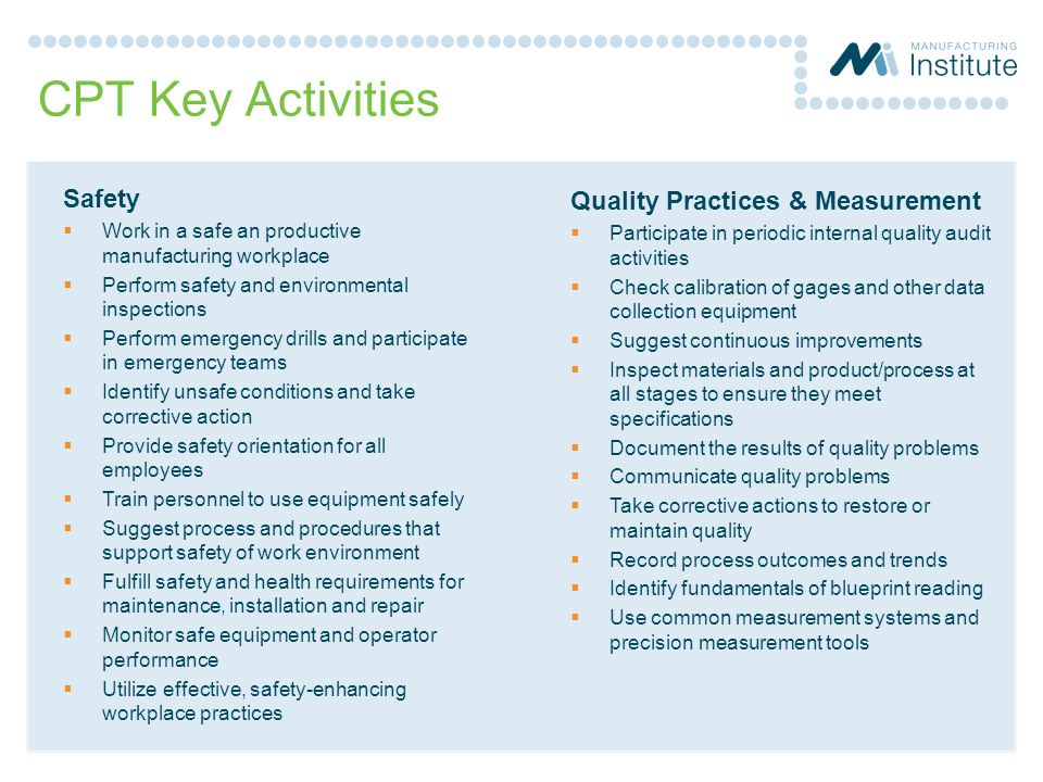 CPT Key Activities Safety Quality Practices & Measurement