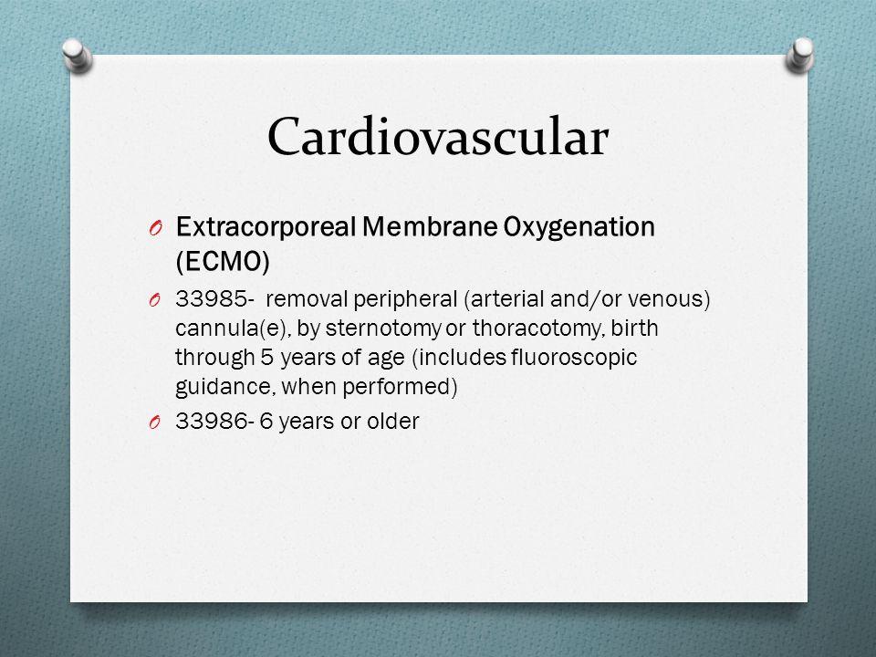 Cardiovascular Extracorporeal Membrane Oxygenation (ECMO)
