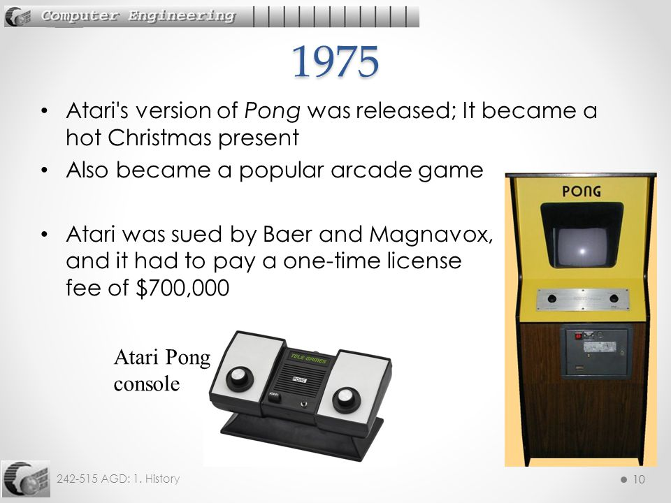 1975 Atari s version of Pong was released; It became a hot Christmas present. Also became a popular arcade game.