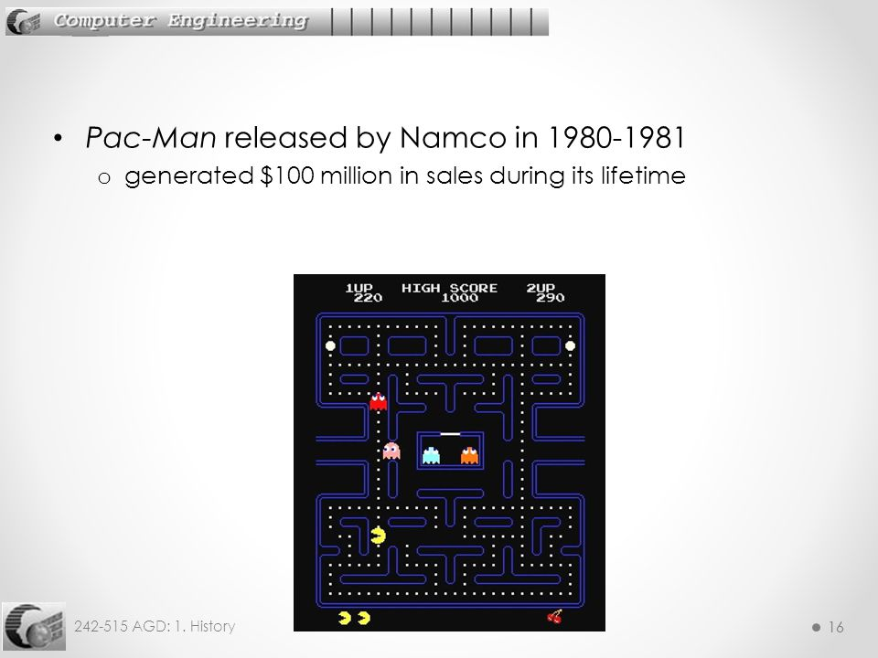 Pac-Man released by Namco in 1980-1981