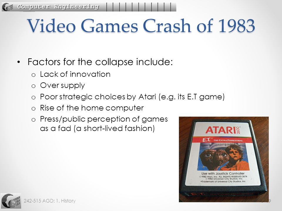 Video Games Crash of 1983 Factors for the collapse include:
