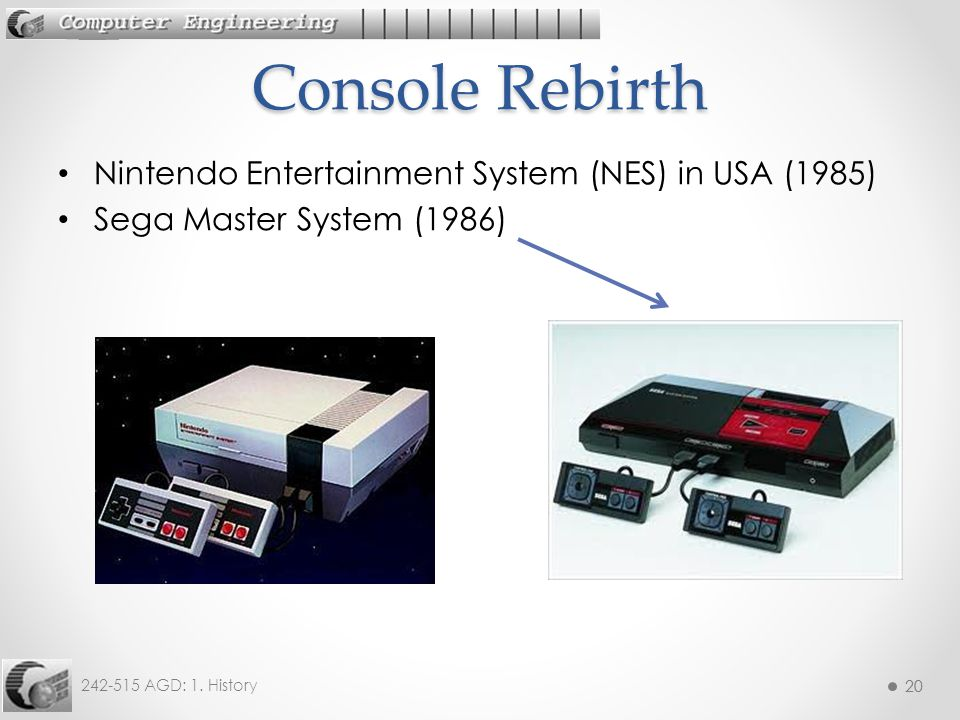 Console Rebirth Nintendo Entertainment System (NES) in USA (1985)