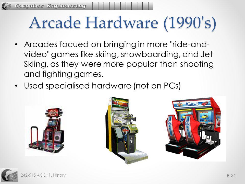 Arcade Hardware (1990 s)