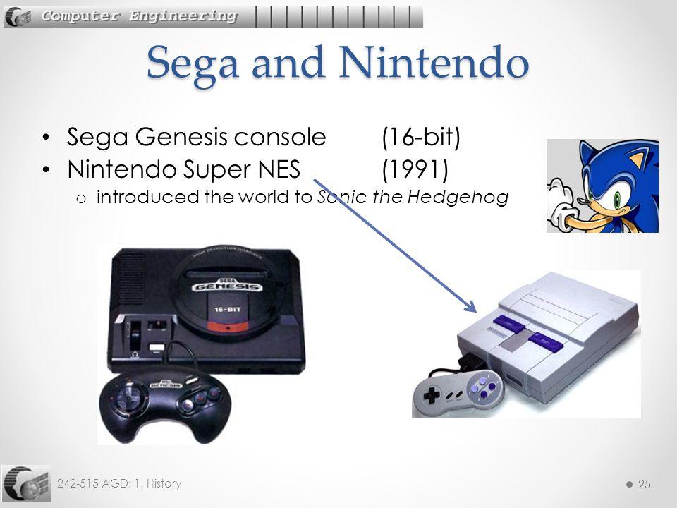 Sega and Nintendo Sega Genesis console (16-bit)