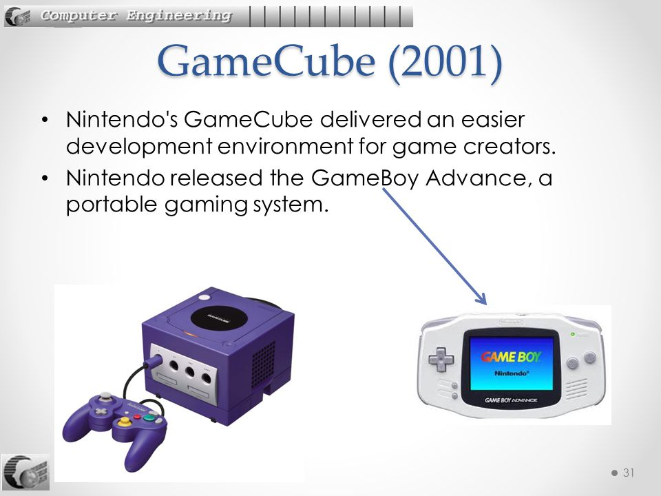 GameCube (2001) Nintendo s GameCube delivered an easier development environment for game creators.
