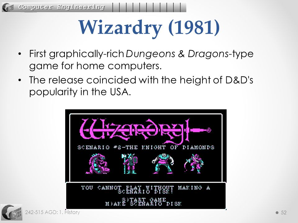 Wizardry (1981) First graphically-rich Dungeons & Dragons-type game for home computers.
