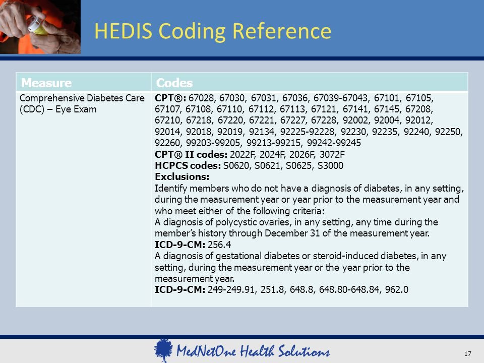 HEDIS Coding Reference