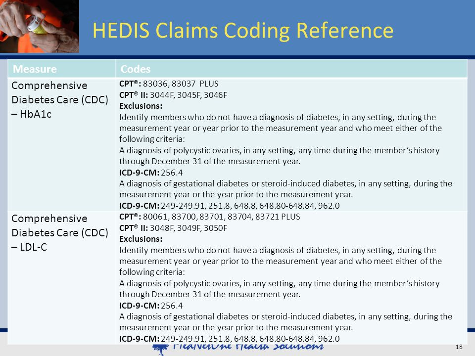 HEDIS Claims Coding Reference