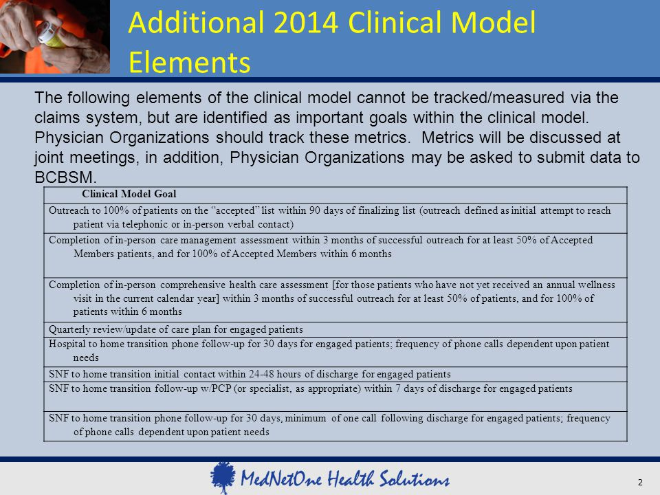 Additional 2014 Clinical Model Elements