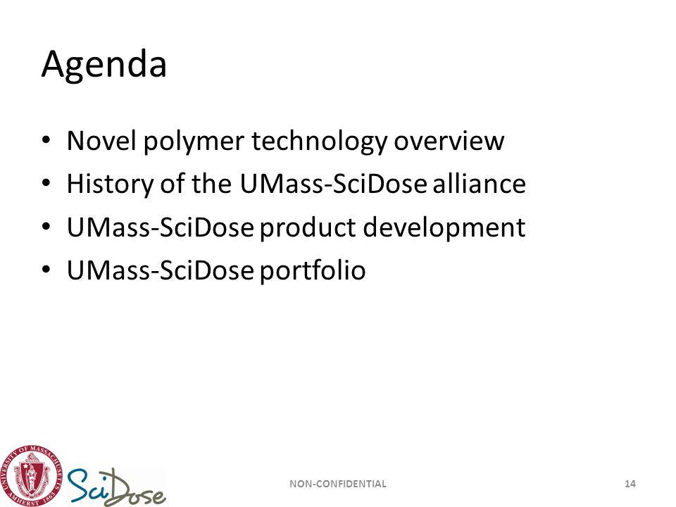 Agenda Novel polymer technology overview