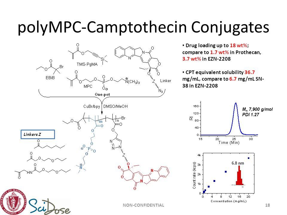 polyMPC-Camptothecin Conjugates