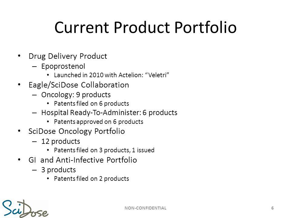 Current Product Portfolio