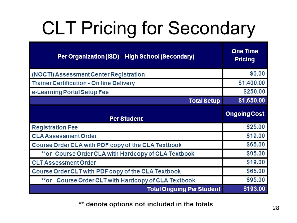 CLT Pricing for Secondary